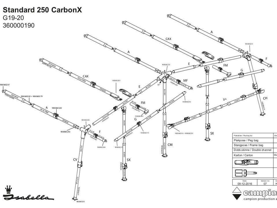Stænger, Isabella CarbonX, a-mål: 1075