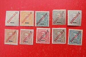 china-macau-stamp-1913-Lisboa-Republic-King-Carlos-unused-10