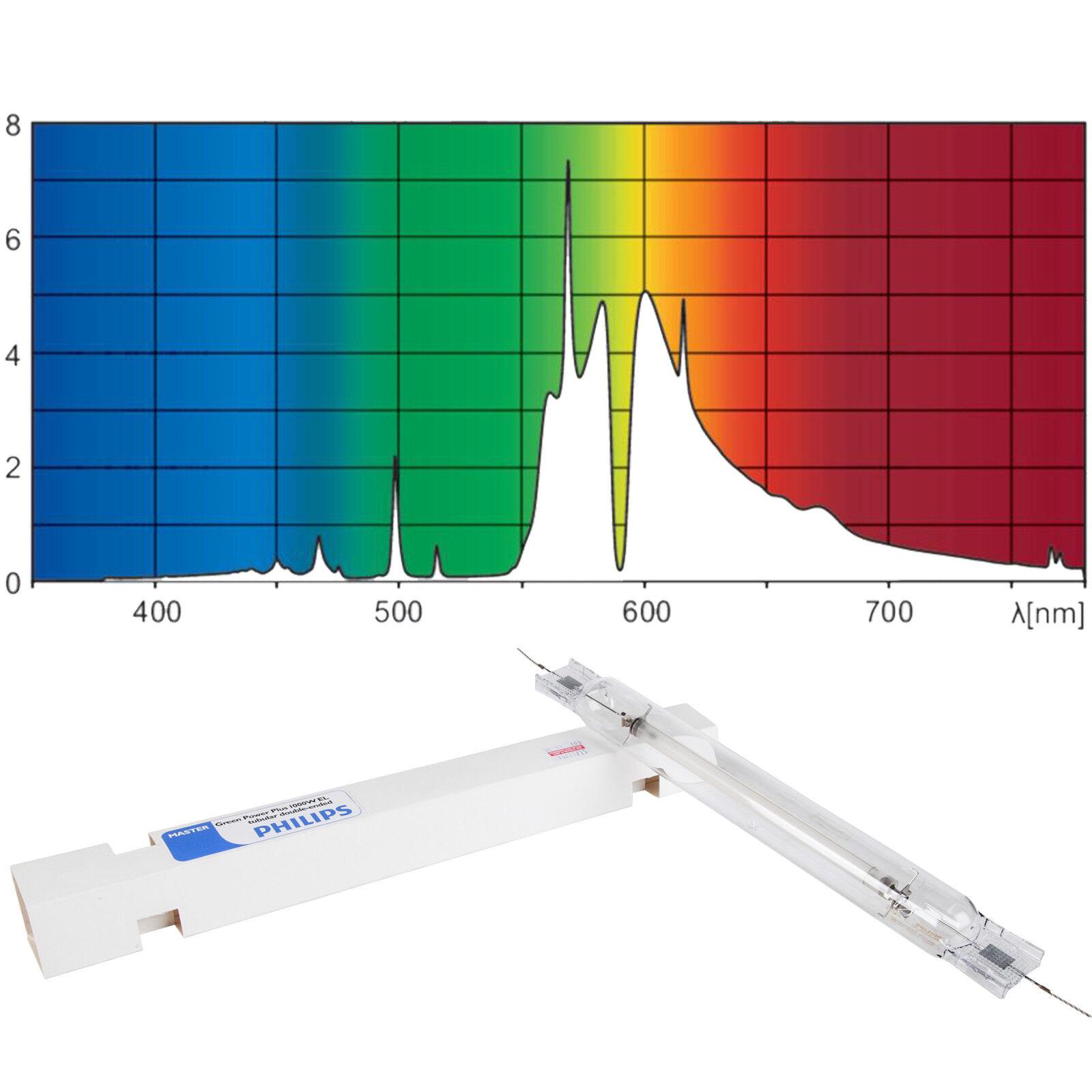 Philips Master verdepower Plus 1000w di Gavita Compatibile Crescere Lampada 1-6