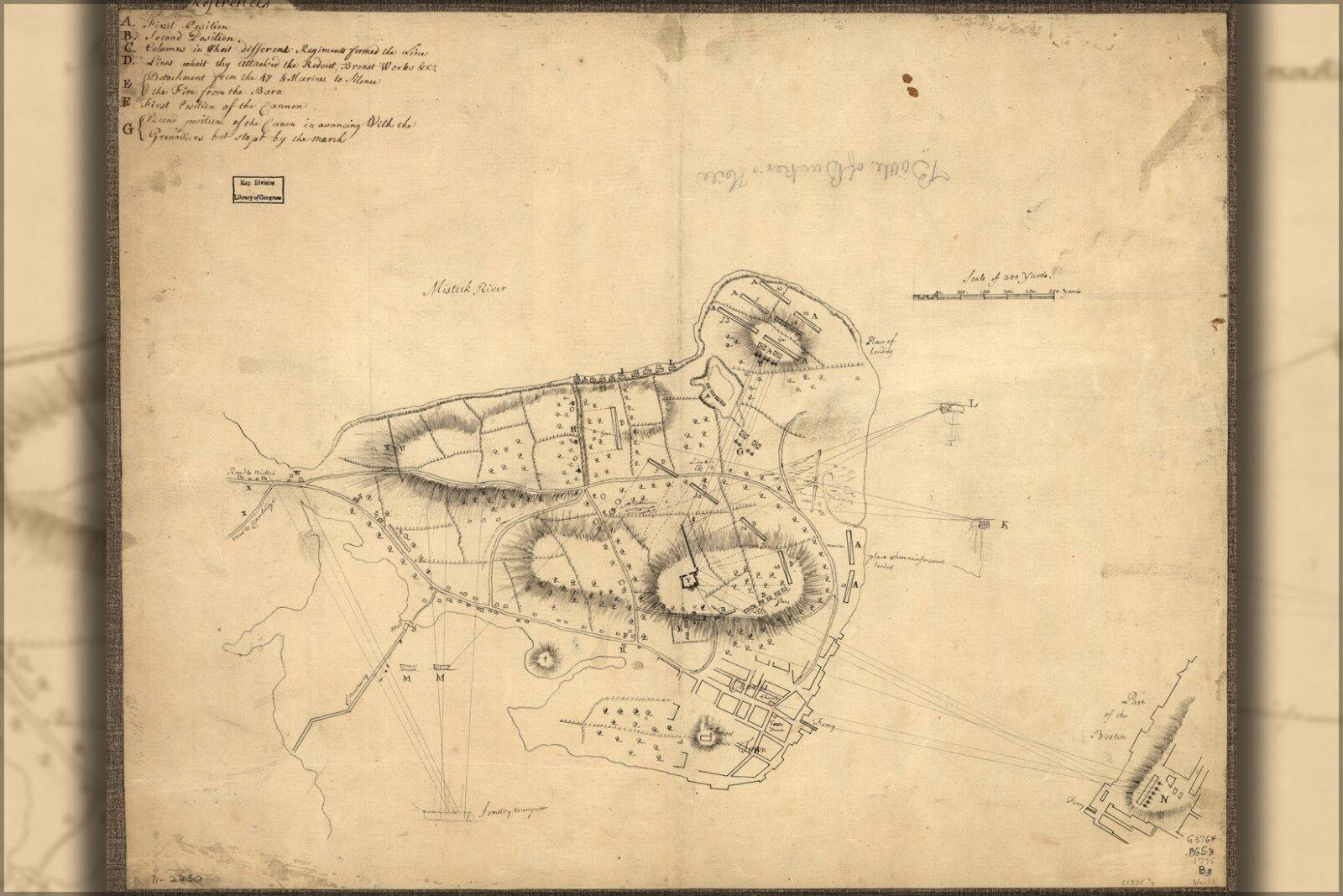 Plakat, Viele Größen; Karte von Schlacht Bunker Hill. 1775