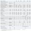 Comfort-Thermic-Energy-Trinkwasser-Speicher-TWS-1W-120-500L-weiss-Klasse-A Indexbild 5
