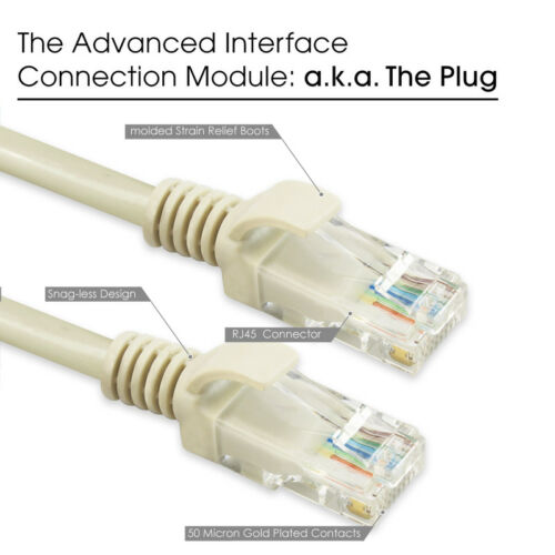 SHIELDED 2M to 30M Ethernet LAN Network Cable CAT5e RJ45 1000Mbps Patch LeadCord