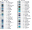 DMC-Modern-Colorful-Cross-Stitch-Embroidery-Pattern-Chart-PDF-14-Count thumbnail 51