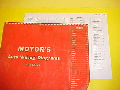 1964 ford falcon ranchero wiring diagram 1960 1961 1962 1963 1964 ford falcon futura convertible ranchero  1960 1961 1962 1963 1964 ford falcon