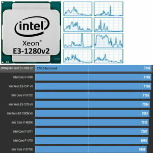 4GHz-Cpu-Intel-Xeon-Procesador-E3-1280-v2-3-6-4-0-GHZ-8MB-como-Core-i7-4790