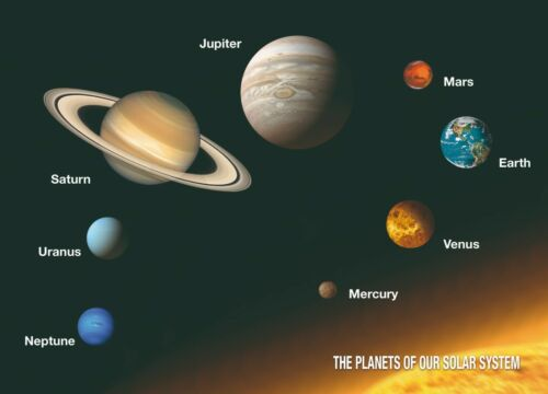 3D postcard Planets of our Solar system celestial bodys Outer space