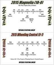 2015 OVAC High School Football Stat-Based Simulation Game - Small School - New