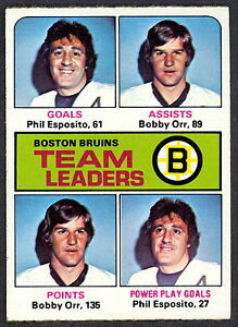 1975-76-TOPPS-HOCKEY-314-BOBBY-ORR-PHIL-ESPOSITO-NM-BOSTON-BRUINS-TEAM-LEADERS