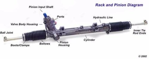 2008-2009 Pontiac G8 Hydraulic Power Steering Rack and Pinion