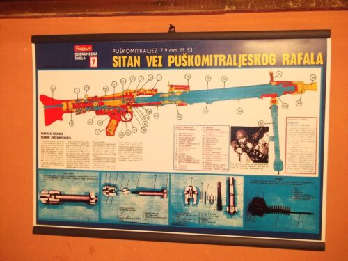 Yugoslavia JNA army M53 rifle poster No1