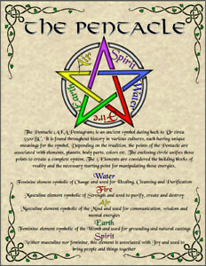The-Pentacle-Poster-Wicca-Pagan-New-Age-Goth-Witch-Spirit-Pentagram-Magic-Soul