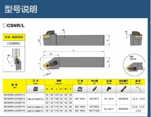 1pcs MCSNL1616H12 HOLDER Lathe tool (16×100mm)for CNMG//CNMM1204 INSERT