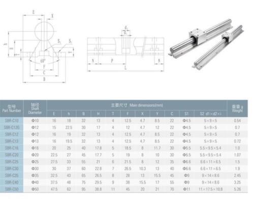 4 SBR20UU Block 2X SBR20-1750mm 20MM FULLY SUPPORTED LINEAR RAIL SHAFT ROD