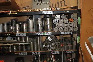 what is the price of titanium