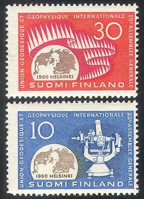 Finland 1960 Geophysics/Geodesy/Aurora/Science/Instruments/Animation 2v (n40959)