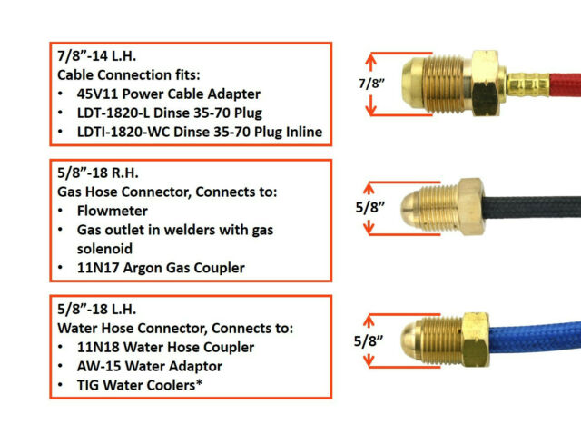 SR-18-4m Meter Water Cooled TIG Torch Dinse 35-50 UNIMIG 380A Amp