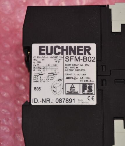 Bahco BAH190140250 Fit Tournevis Fendue Évasée Embout 14 x 2 x 250 mm