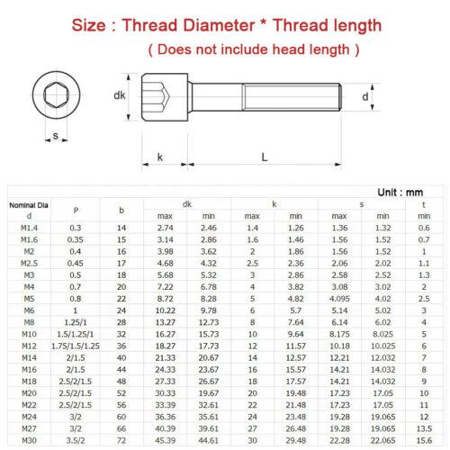 304 Stainless Steel Hex Socket Head Screw M2//M2.5//M3 Cap Head Screw Bolt Sizes
