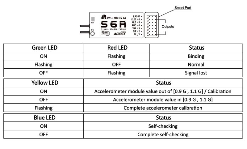 S6r 6 6 6 canali ricevitore + 3 assi stabilisation-Telemetria-Smart Port-UE-versione ca3b51