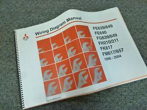 1998 1999 mitsubishi fe639 fe649 fe640 fg639 fg649 1999 Mitsubishi Fuso Wiring Diagram