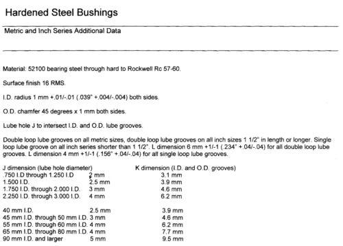 """1.75/"""" ID X 2.25/"""" OD X 2.5/"""" Long Hardened Steel Bushing BE HSB 2836-40"""