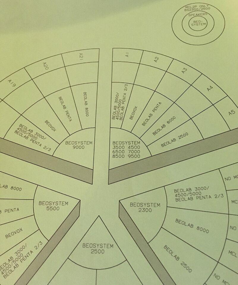 Manual  U2013 Dba Dk  U2013 K U00f8b Og Salg Af Nyt Og Brugt