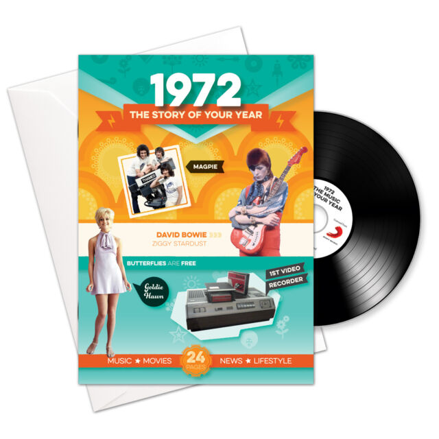 46th BIRTHDAY ANNIVERSARY GIFT- 1972  4-In-1 Retro Greeting Card Book CD