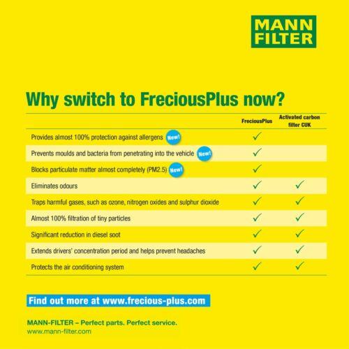 MANN-FILTER Biofunctional Pollenfilter Innenraumfilter für Allergiker FP 8430