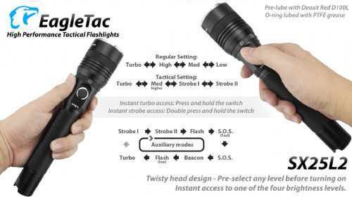 Eagletac SX25L2 XM-L2 Rechargeable Flashlight 1305Lm Kit w//Filters /& Chargers