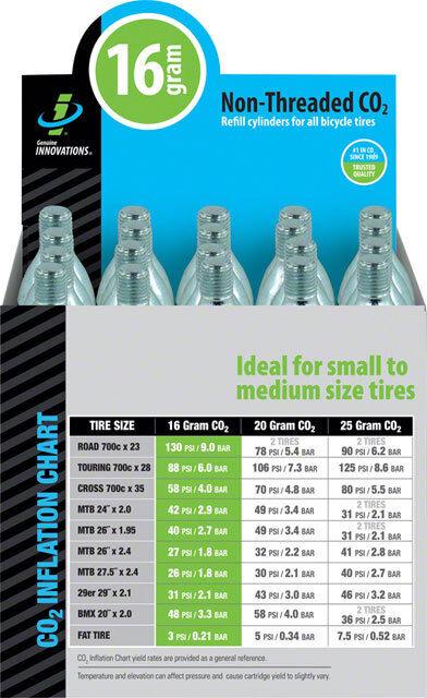 New Genuine Innovations 16gram Threadless CO2 Cartridges  Box of 20