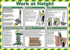 POSTER Work at Height Guidance-A716