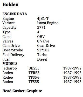 TFS54 UBS55 TFR55 Holden Rodeo Jackaroo 4JB1-T Diesel Engine Full Gasket Kit