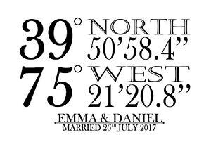 wedding coordinates gift anniversary print canvas personalised