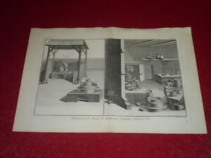 ENCYCLOPEDIE-DIDEROT-ARTS-amp-METIERS-FABRICANT-VERNIS-PLANCHE-DOUBLE-GRAVEE-18e