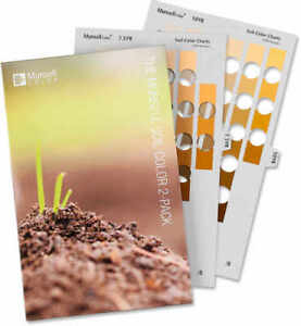 Munsell Soil Color Book Replacement Pages 710762440036 | eBay