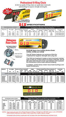 EK Chains 520 x 120 Links SRO6 Series Oring Sealed Natural Drive Chain