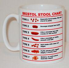 Bristol Stool Chart Mug Can Be Personalised Great Gift Nurse HCA Carer Matron