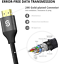 thumbnail 4 - HDMI Cable 6.5ft - Syncwire Premium Braided Ultra High Speed 18Gbps HDMI Cord 2.