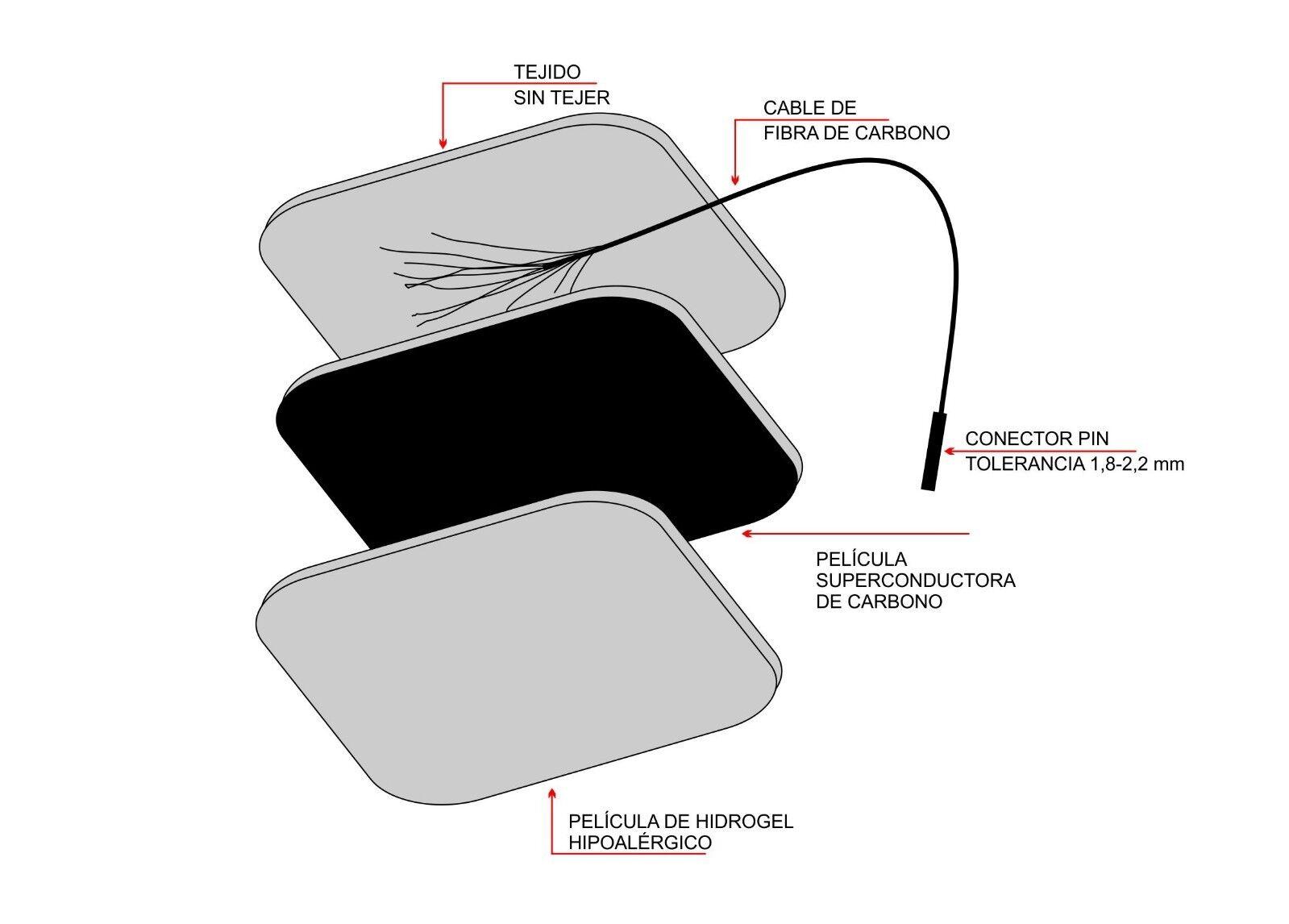Pack electrodos 8 electrodos Pack 50x50 mm y 4 electrodos 50x90 mm  con conector PIN para GLOBUS b2540e