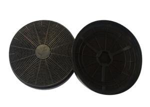 Aktiv kohlefilter für umluftbetrieb der bomann dunstabzugshaube du