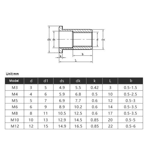 Blindnietmuttern Edelstahl A2 V2A Flachkopf Einnietmuttern Nietmutter M3//4//5~M12