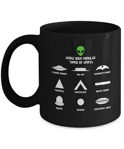 Head Coffee Space Ufo's Types Of About Popular SpaceshipsOuter Details Mug Alien Green rCxBdeWo