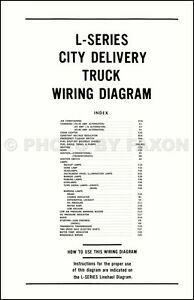 l9000 wiring diagram 1970 ford l-truck wiring diagram l800 l900 l8000 l9000 ... #9