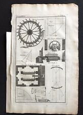 Original Antique Book Print/Plate 1772; MILLS PONDER BREAST 18th Century 1700s