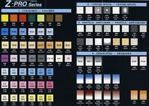 Cokin-Z-PRO-diverse-Filter-100-x-150mm-bzw-4-x-6