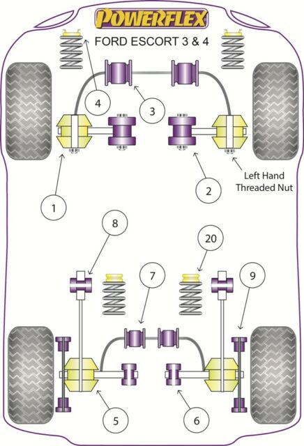 Powerflex Rear Wishbone to Hub Bushes Ford Escort Mk4 XR3i PFR19-219