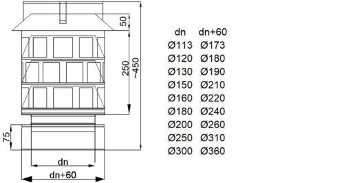 Schornsteinaufsatz Kaminaufsatz Zugverbesserer Zugverstärker //Mündungsabschluß