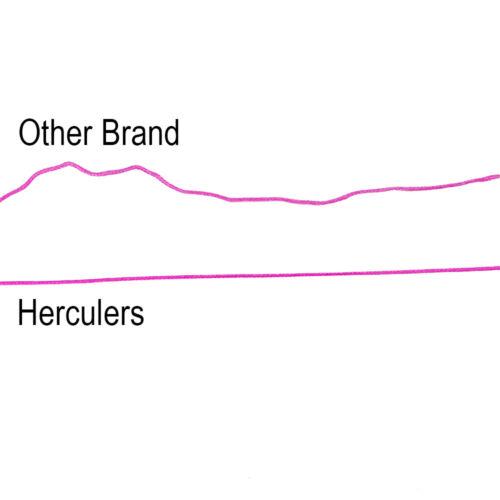 Hercules Geflochtene Angelschnur 4 8 9 12 Fach Stärken Je 100-2000m Gelb Schnüre
