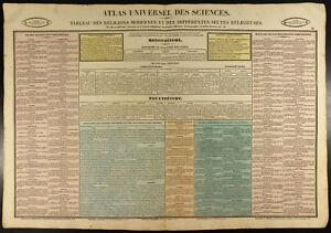 1837-Engraving-Antique-on-Religions-Judaism-Catholicism-Islam