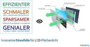 120x70cm-Sparsame-P-Streufolie-fuer-LED-Flaechenlicht-und-Lichtwerbung